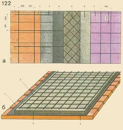 Preparation of wooden surfaces under facing by tiles: and - a partition surface, - a floor surface: 1 - a wooden flooring, 2 - armature, 3 - two layers of roofing material, 4 - a grid, 5 - the cement scratched plaster, 6 - a cement mortal, 7 - a tile
