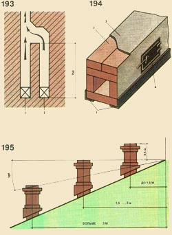 193. Joining of two furnaces to one flue: 1 - from the first furnace, 2 - from the second; 194. The Perekidnoj sleeve: 1 - an angular steel, 2 - a brick, 3 - a roofing steel, 4 - cleaning; 195 Arrangement of pipes on a roof