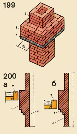199. A ferro-concrete plate for maintenance of brick cutting: 1 - a plate, 2 - cutting, 3 - a strut; 200. An arrangement raspushki with the account overlapping deposits: and - to deposits, - after deposits: 1 - raspushka, 2 - prerekrytie, 3 - a pipe strut