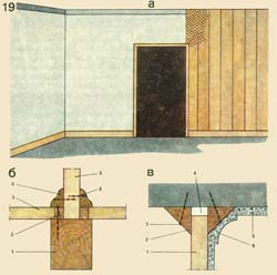 19. Unary board partitions under plaster: and - a general view; - the bottom part of a partition (1 - brusok; 2 - brusok for groove formation; 3 - floor boards; 4 - a plinth; 5 - a partition board; 6 - a nail); in - the top part of a partition (1 - a partition board; 2 - triangular brusok; 3 - a nail; 4 - a backlash between a partition and a ceiling; 5 - plaster; 6 - galtel)