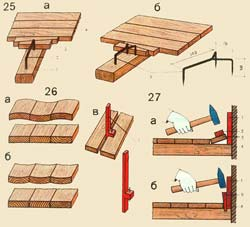 25. Splachivanie boards at nastilke a floor by means of usual skob (and skob Smoljakova (): 1 - a beam or a log; 2 - usual skoba; 3 - wedges; 4 - floor boards; 5 - skoba Smoljakova; 26. An order of packing of boards at nastilke a floor: and - it is correct; - it is wrong; in - otvodka risks otvolokoj; 27. Packing of a closing board of a wearing floor: and - with plywood and wooden linings, - with plywood and a wedge: 1 - plywood, 2 - a lining, 3 - a floor board, 4 - a wall, 5 - a wedge