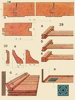 28. The milled boards (and brusok () for nastilki floors; 29. Floors on beams: and - a beam with shpuntom, - a beam with a skull, in - a beam with a cranial bar: 1 - shpunt, 2 - a skull, 3 - cranial brusok; 30. Manufacturing and installation of plinths: and - profiles of plinths, - a plinth with nashchelnikom, in - installation of a ventilating lattice: 1 - a lattice
